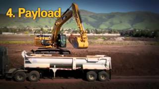 Your Cat® Pro Knows Excavators | Chapter 8 - Technology