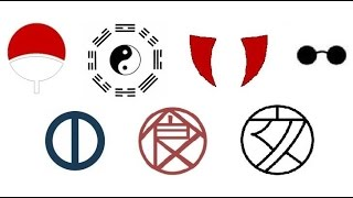 Naruto Shippuuden: Top 10 Strongest Clans in Konoha
