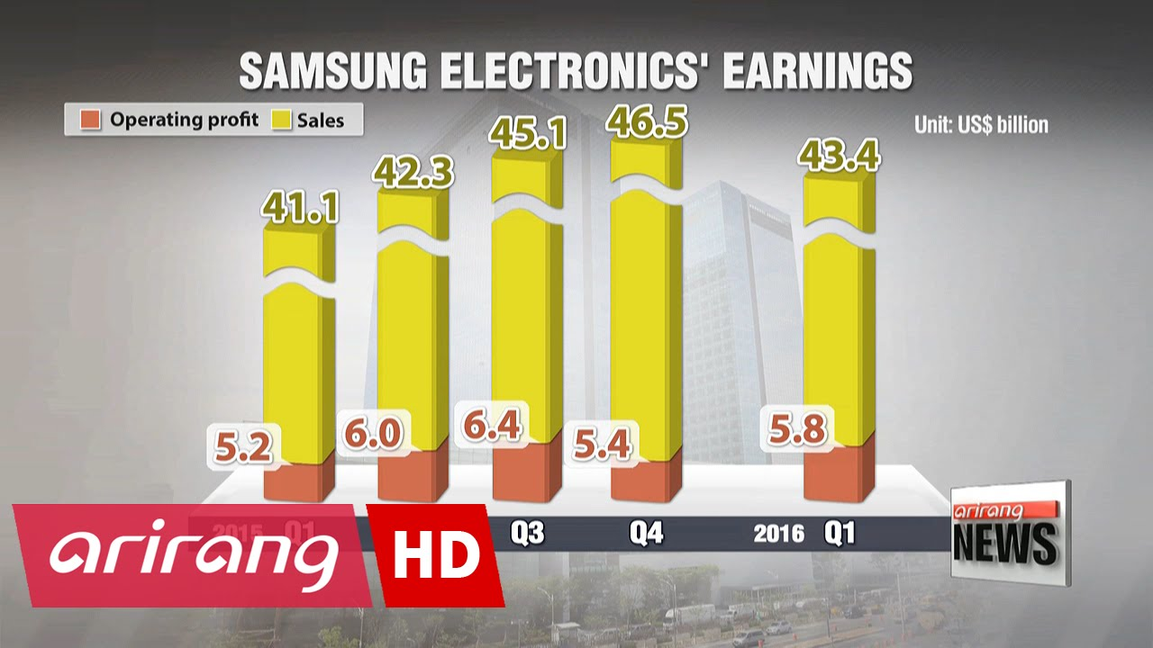 Samsung Elec sees stronger earnings from chips, phones after Q1 profit jump