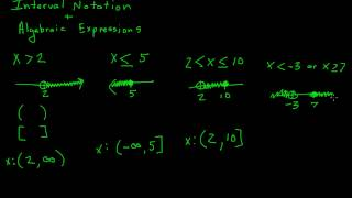 Pre-Calculus: Review Interval Notation and Algebraic Expressions