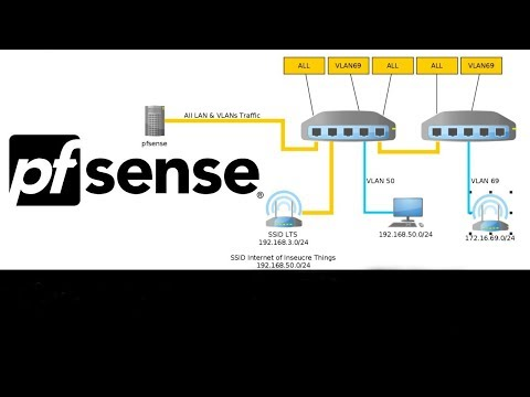 how-to-installation-and-configuration-pfsense-2.3.2-in-urdu