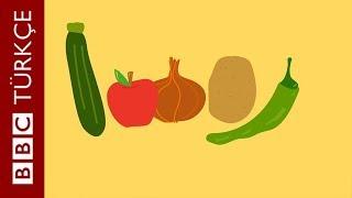 Gıda enflasyonu neden yüksek?