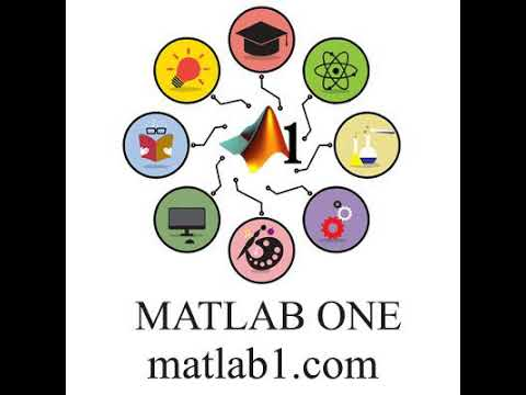 MATLAB code for image enhancement algorithms and information theory analysis