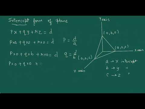 slope intercept form 3d  Derivation of Intercept form of equation of plane | Kamaldheeriya