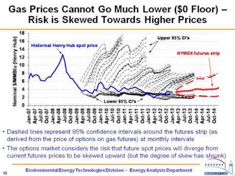 Revisiting the Long-Term Hedge Value of Wind Power in An Era of Low Natural Gas Prices