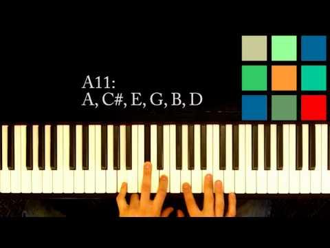 A11 Piano Chord Chordsscales