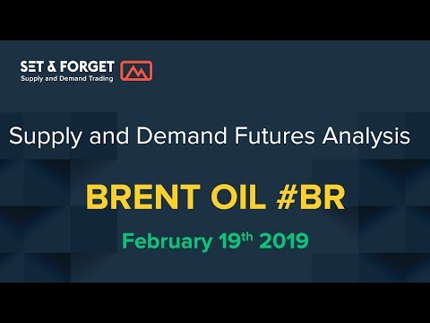 Trading Brent Crude Oil Futures using supply and demand imbalances