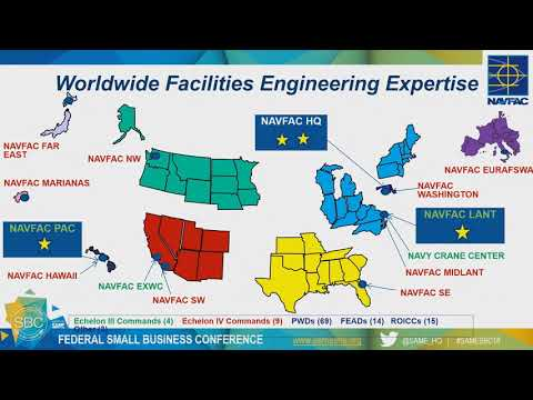 Vertical Construction Business Opportunities Other Agencies (Part 2)