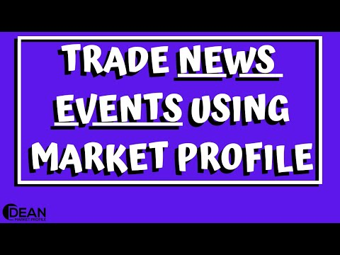 How To Trade News and Events Using Market Profile Charts? Real Life Bank...