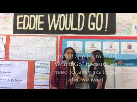 Wahiawa Middle School AVID 2016-17