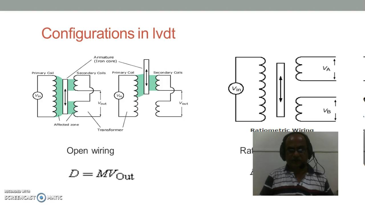 Linear Variable Differential TransformerLVDT YouTube – Lvdt Wiring Diagram