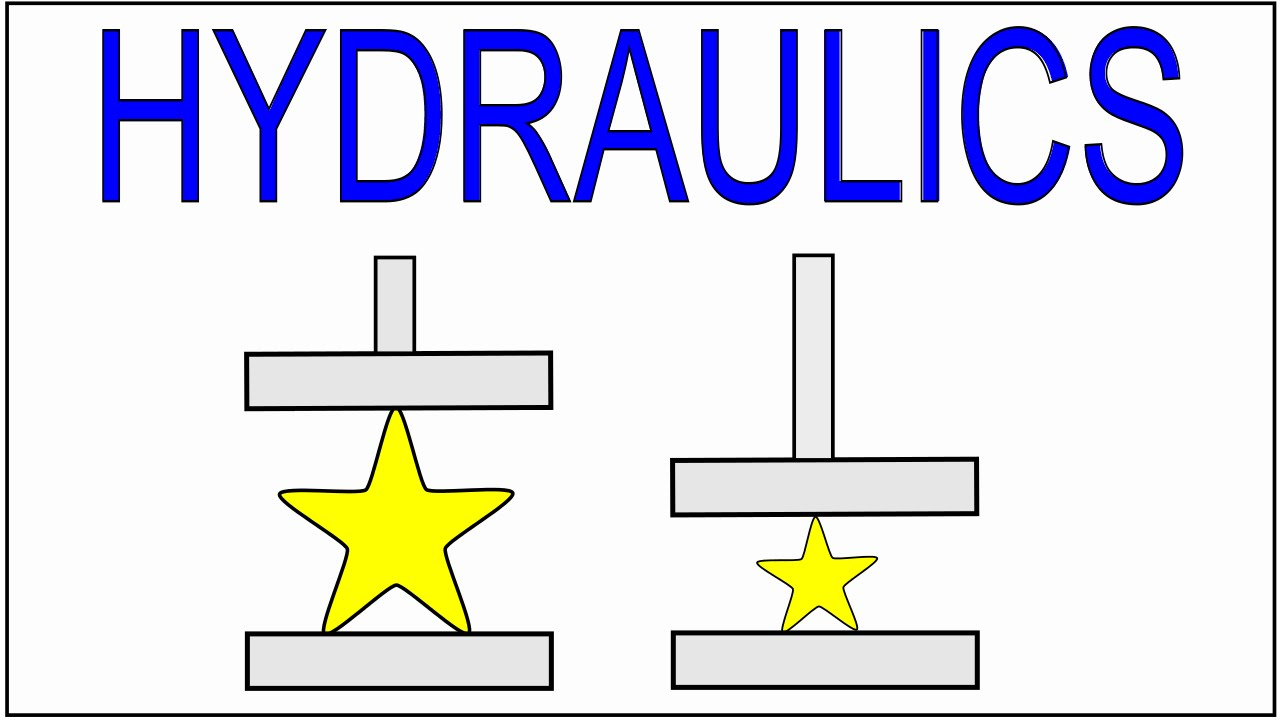 How to do hydraulics calculations