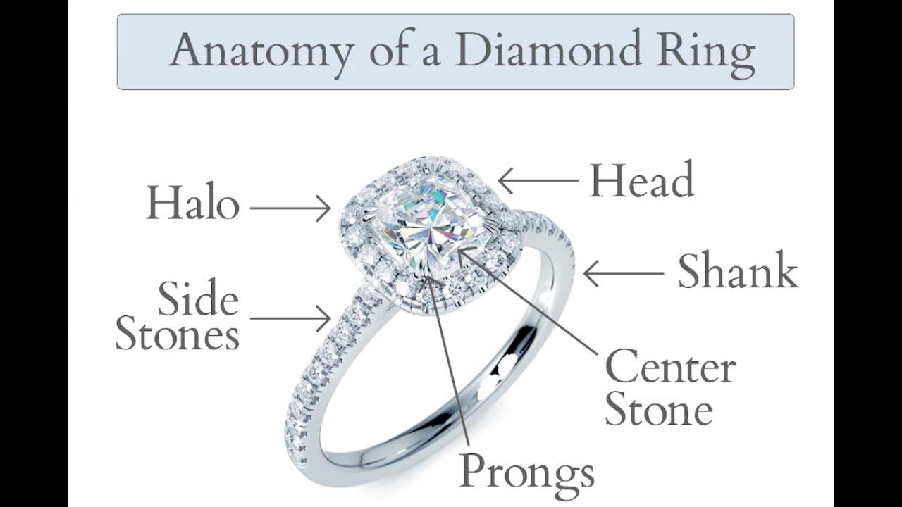 Diamond Engagement Rings - Anatomy of a Diamond Ring Explained - YouTube