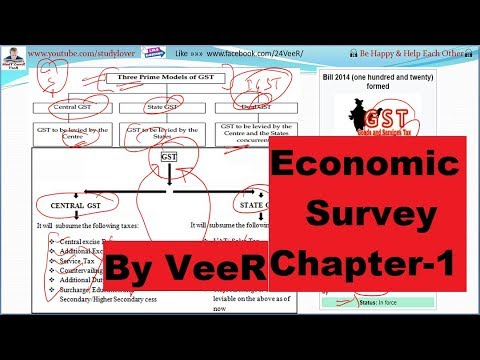 Economic Survey Chapter-1st - 2016-17 ( Volume 2) By VeeR