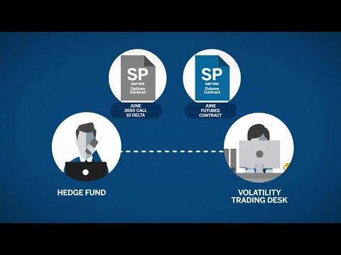 S&P Options Blocks