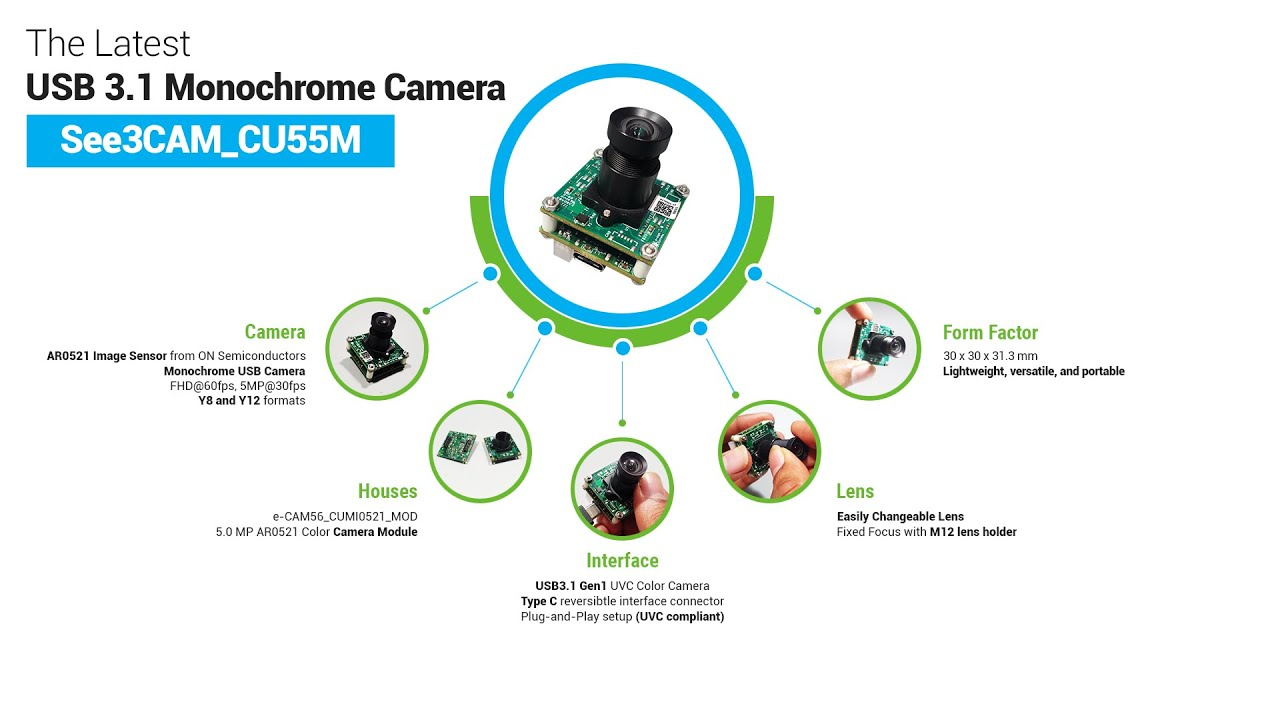 Introducing See3CAM_CU55M - 1/2 5 inch 5MP Low Noise