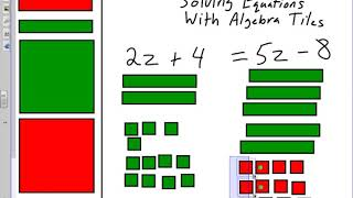 algebra tile example equations