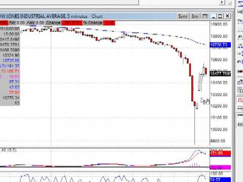 The Vulcan Report 32   6 May 2010   STOCK MARKET COLLAPSE DOW DOWN 1000 POINTS mp4