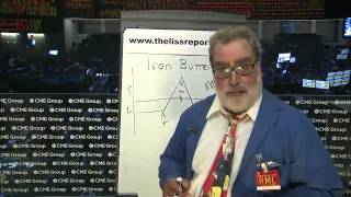 Options Strategy: Iron Butterfly