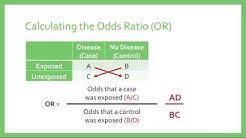 Relative Risk & Odds Ratios