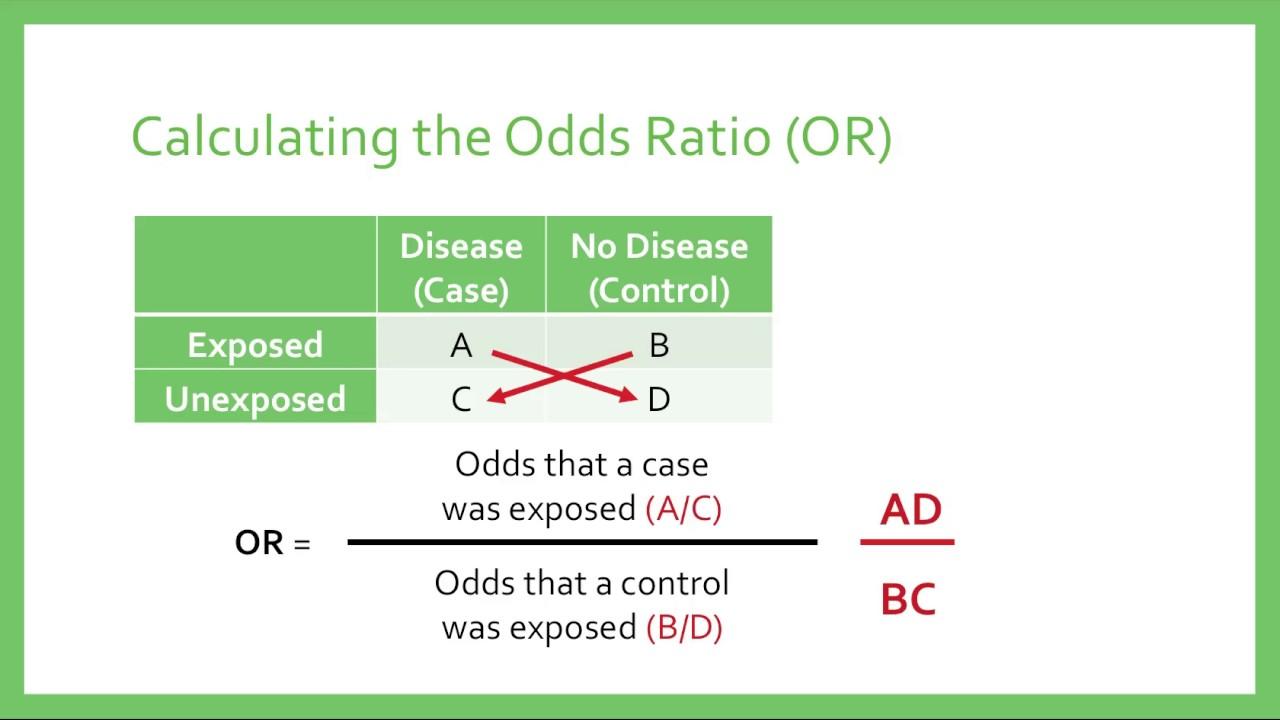 Relative Risk & Odds Ratios - YouTube