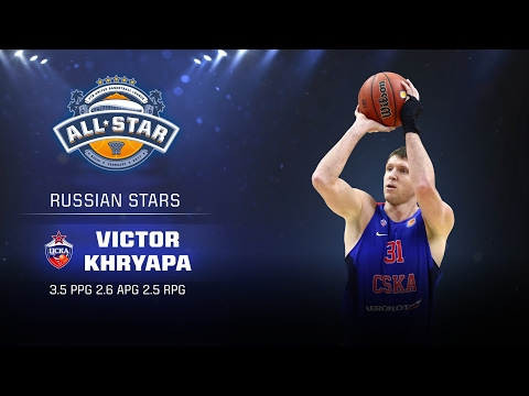 Victor Khryapa All Star Game Profile
