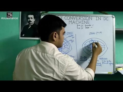 Basic Introduction Of Energy Conversion In DC Machine | DC Generator & DC Motor