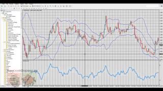 видео Индикатор MFI - индекс денежного потока