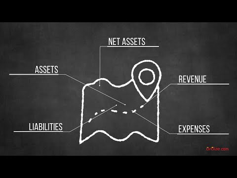 Nonprofit Chart Of Accounts Basics | Vlogcast #4 | Araize Academy from YouTube · Duration:  4 minutes 21 seconds