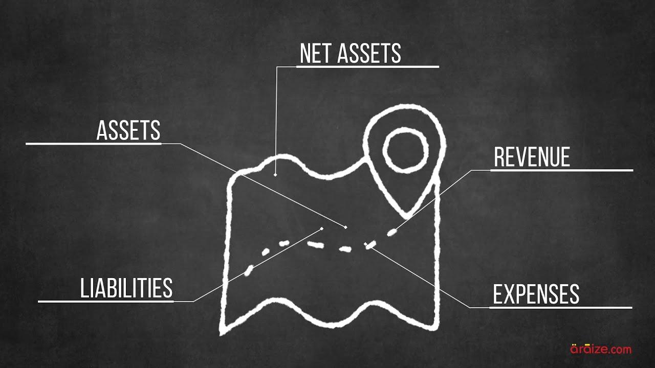 Nonprofit Chart Of Accounts Basics | Vlogcast #4 | Araize Academy