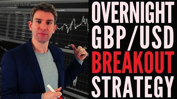 GBP/USD Breakout Strategy for Day Traders 📌