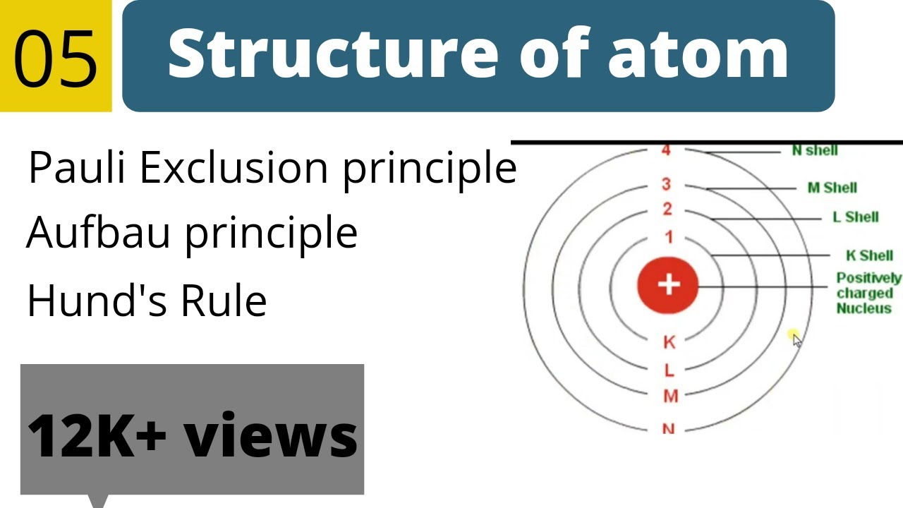 Structure of atom for class 10, CBSE ,DSC students.part 5.