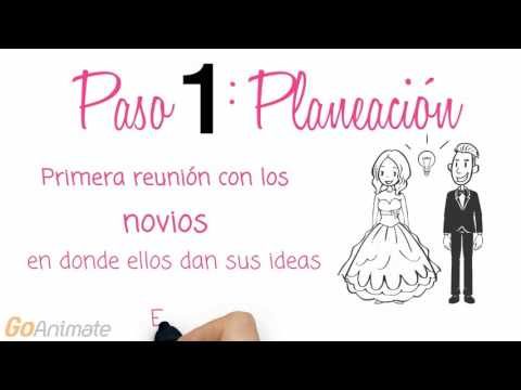 Video, Iwant to be your planner. Quiero ser tu Wedding planner México