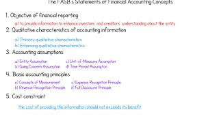 Qualitative Characteristics of Accounting Information - CPA FAR Review