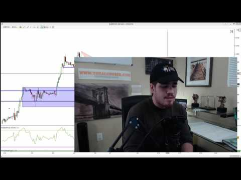 Learn Forex Trading: When should you open your Live account?