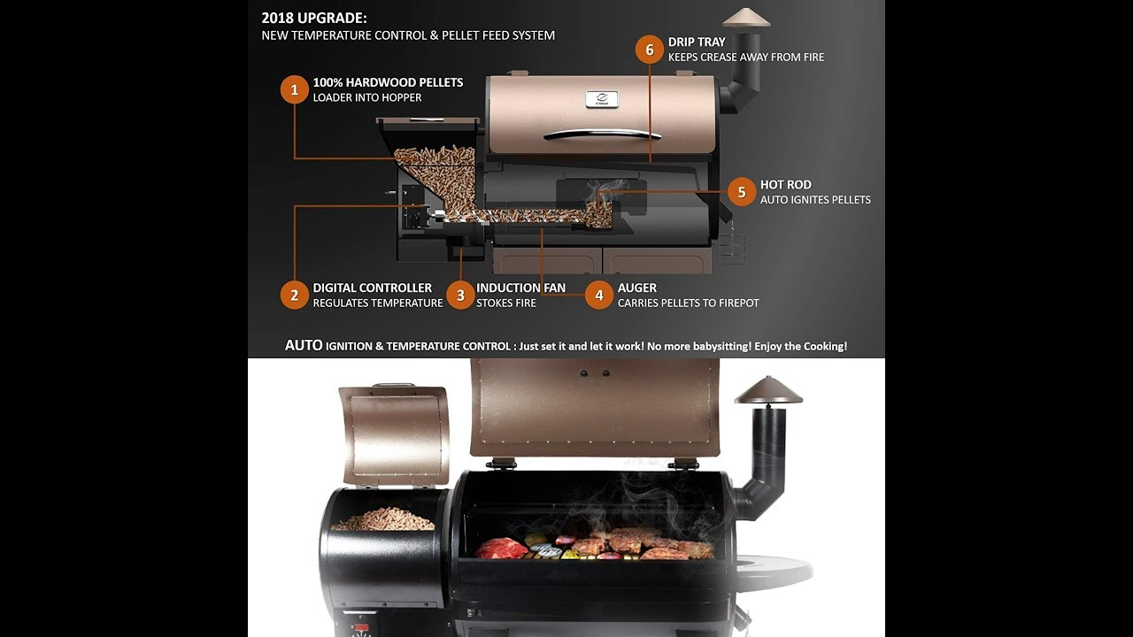Z Grills Zpg 700d Wood Pellet Grill And Smoker Review