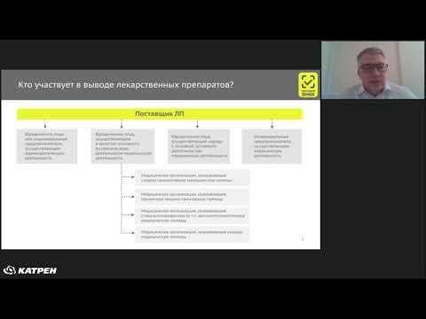 Онлайн инструкция по подключению к системе  Маркировки  для аптек и медучреждений