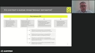 Онлайн інструкція по підключенню до системи Маркування для аптек і медичних закладів