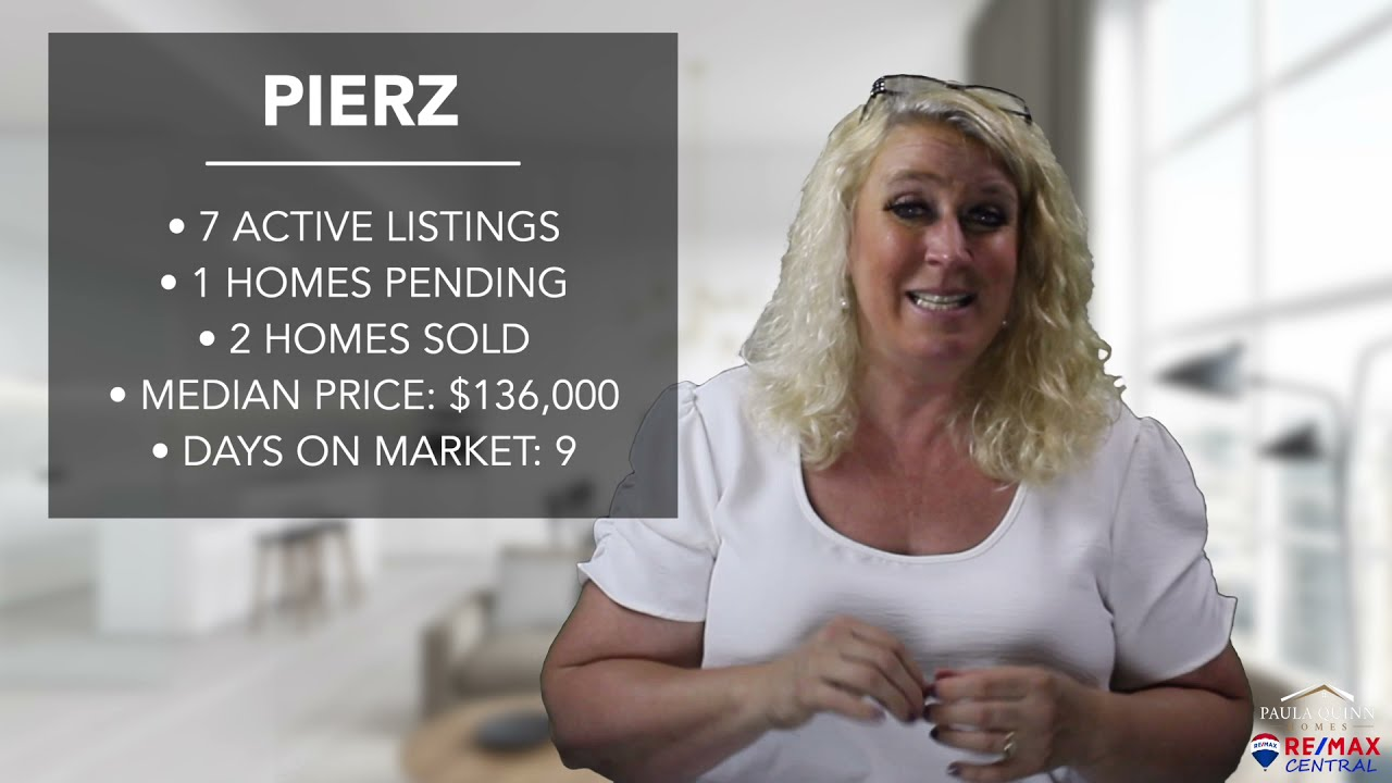 Home Market Update for Little Falls 56345 Royalton 56373 Pierz 56364