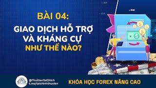 Bài 4: Hướng Dẫn Giao Dịch Forex Với Hỗ Trợ Và Kháng Cự | Khóa Học Forex Nâng Cao | Học Forex Online