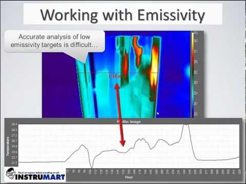 FLIR Emissivity Webinar | Instrumart