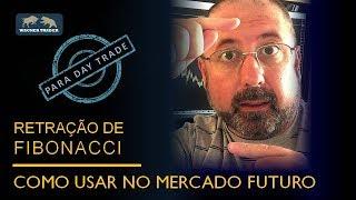 ????  ESTRATÉGIA PARA OPERAÇÕES DAY TRADE - SETUP DA RETRAÇÃO DE FIBONACCI