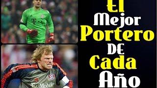 EL MEJOR PORTERO DE CADA AÑO // Desde 1987 Hasta 2016 parte 1