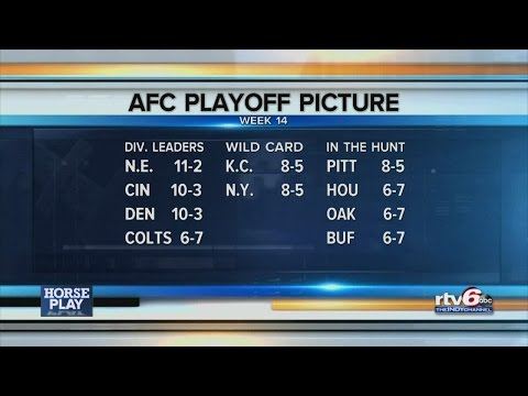 HORSEPLAY: What needs to change about Colts to get into playoffs?