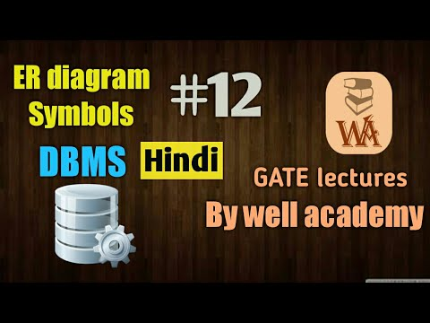 Er Diagram Symbols And Meaning Er Diagram Notations Dbms Gate