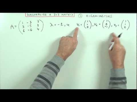 GramSchmidt example with 3 basis vectors video  Khan