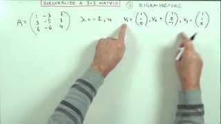 Diagonalisation of a 3x3 matrix