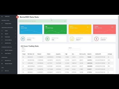 CoinCallOut!!!!! pt2 Komodo $KMD  It's Decentralized Exchange can Atomic Swap 95% of altcoins 4.5.18