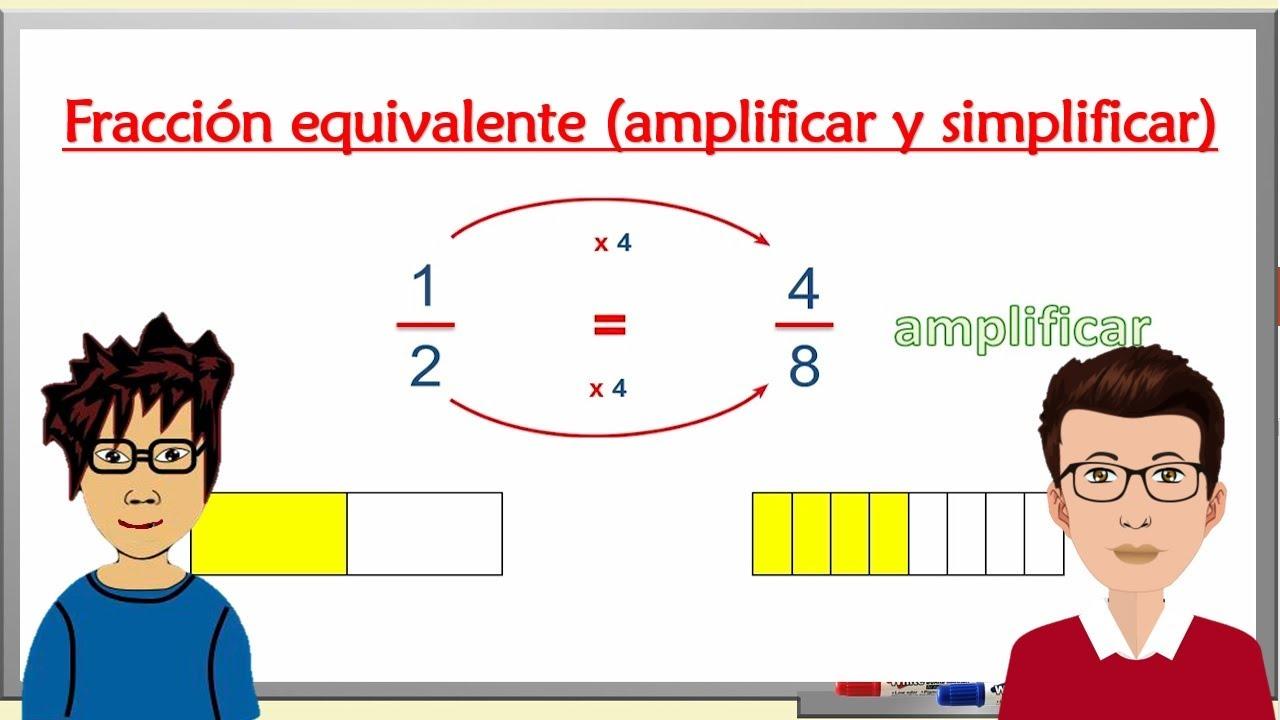 Fracciones Equivalentes Amplificar Y Simplificar Y Fracciones Irreducibles Youtube