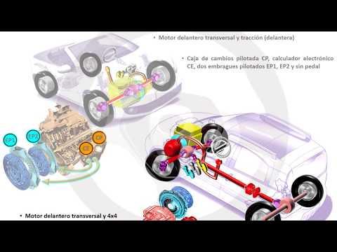 INTRODUCCIÓN A LA TECNOLOGÍA DEL AUTOMÓVIL - Módulo 8 (19/20)